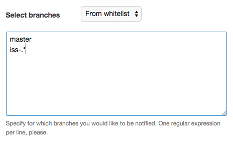 Branch whitelist